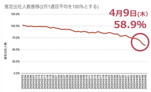 COVID-19REPORT-1_出社率日別
